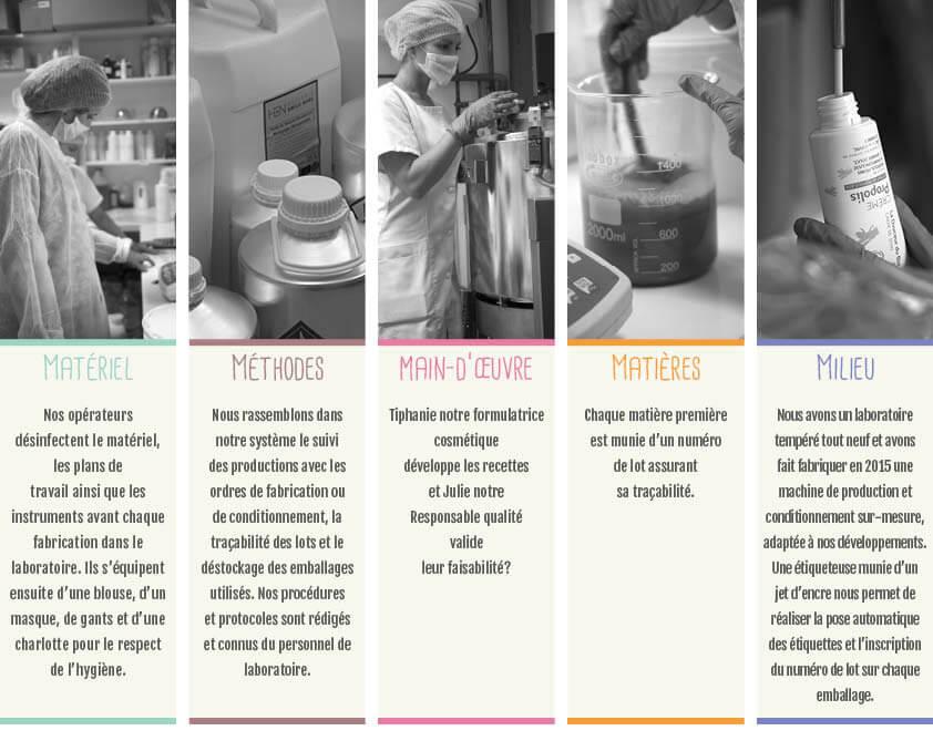 respect de la qualité en cosmétique bio