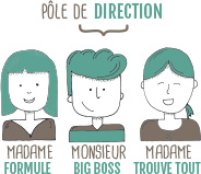 pôle de direction